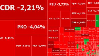Photo of Czarny poniedziałek na europejskich giełdach