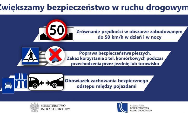 Photo of Zakaz telefonów na pasach, większa odległość na autostradach – rząd przyjął projekt zmian w ruchu drogowym