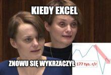 Photo of Jadwiga Emilewicz chwali niską stopę bezrobocia, a prawda jest dośćgorzka