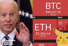 Photo of Bitcoin leci w dół, krach na giełdzie kryptowalut jest faktem. Winny Joe Biden!