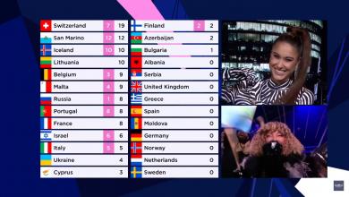 Photo of Eurowizja 2021: Czy Polska dogadała się z San Marino?