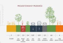 Photo of Warszawa: na ulicy Sokratesa przybędzie 110 drzew i setki krzewów